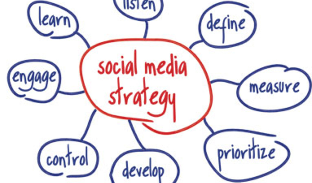 Social Media Spring Cleaning - 4 Must Have Strategies for Your Self Storage Facility