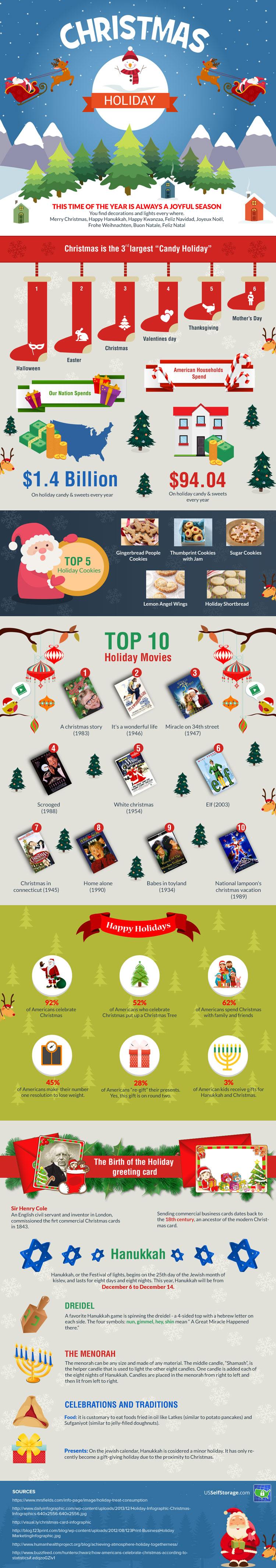 Christmas Holiday Infographic