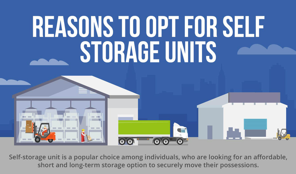 Why people use self storage units?