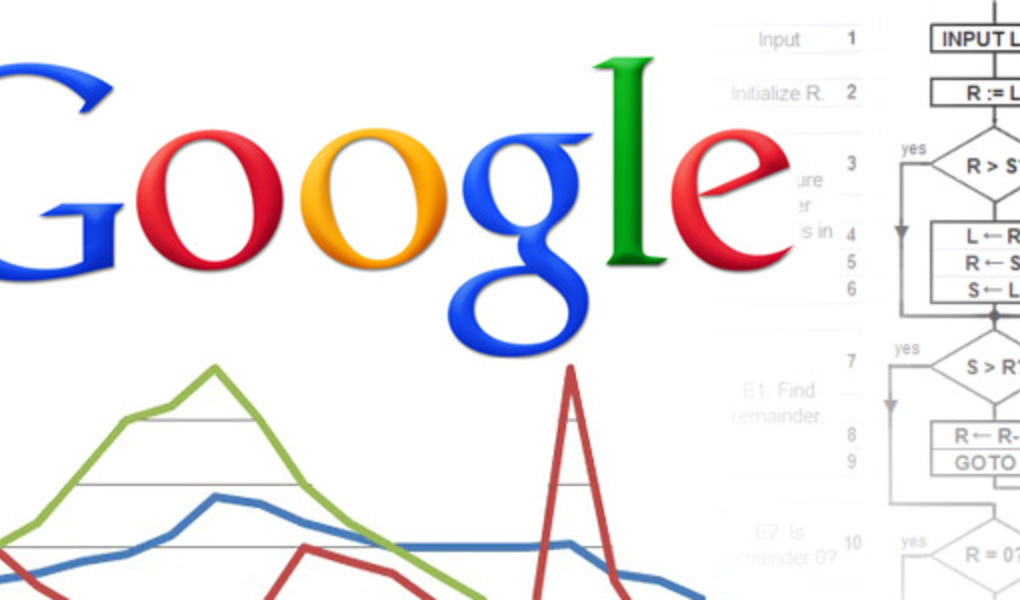 2014 Google Page Algorithm Changes