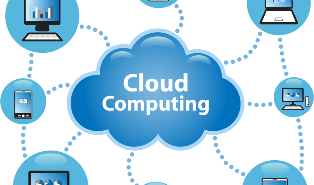 What could cloud computing do for your self storage for Cloud document storage for business