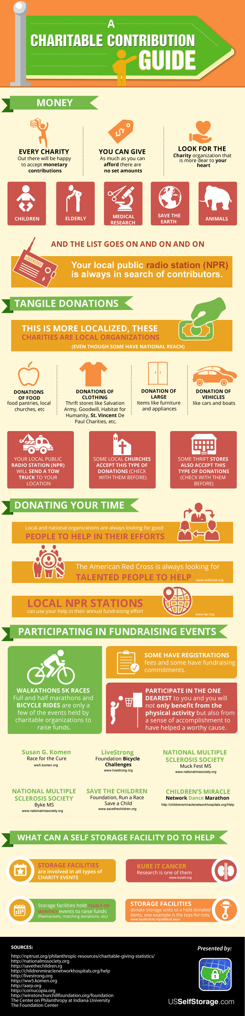 A fun guide to charity contribution Infographic
